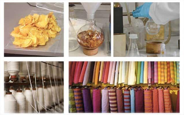 Tekstil sektörünün geçmişi, bugünü ve geleceği
